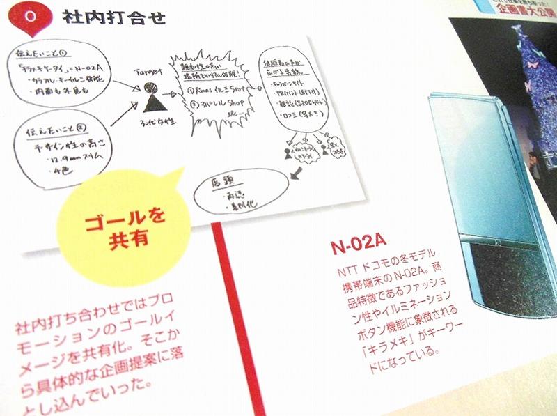 20140727有楽町西武クリスマスプロモーション企画書1