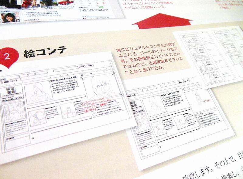 20140728恋の効くコスメ アイステュディオ クリーミィ ジェルライナー プロモーション企画書4