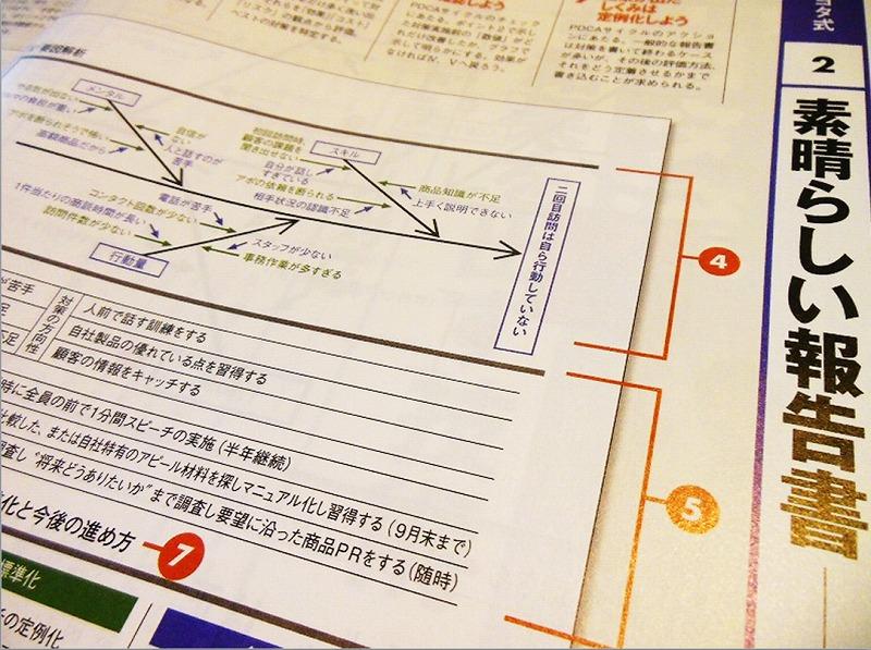 20140816トヨタ報告書