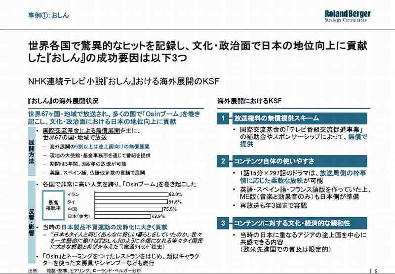 20141117ローランドベルガー調査報告書6
