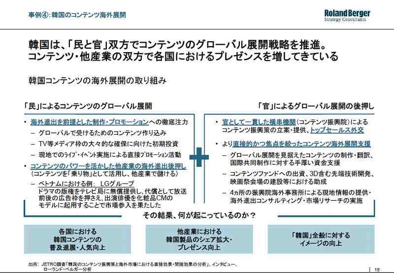 20141117ローランドベルガー調査報告書7